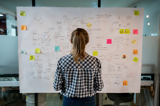 Strategic Planning for Digital Agencies in Uncertain Times