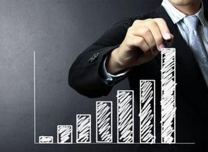 Inbound_Marketing_Investment_Requirements