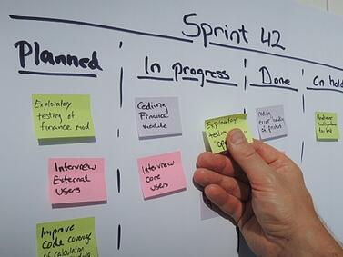 Inbound Marketing Agency Results From Agile