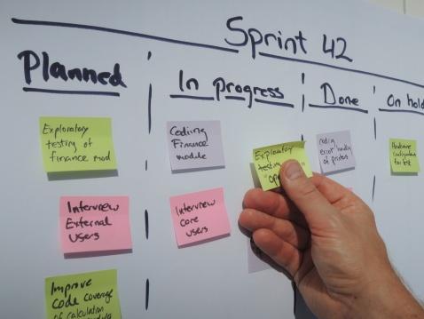 Inbound Marketing And Agile Marketing