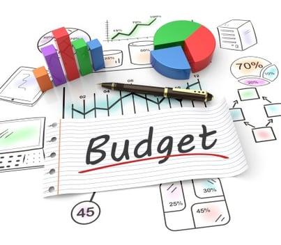 Inbound Maketing Budgets